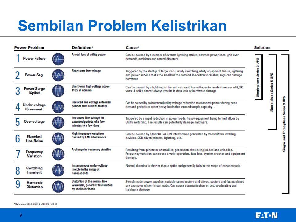 Sembilan Problem Kelistrikan