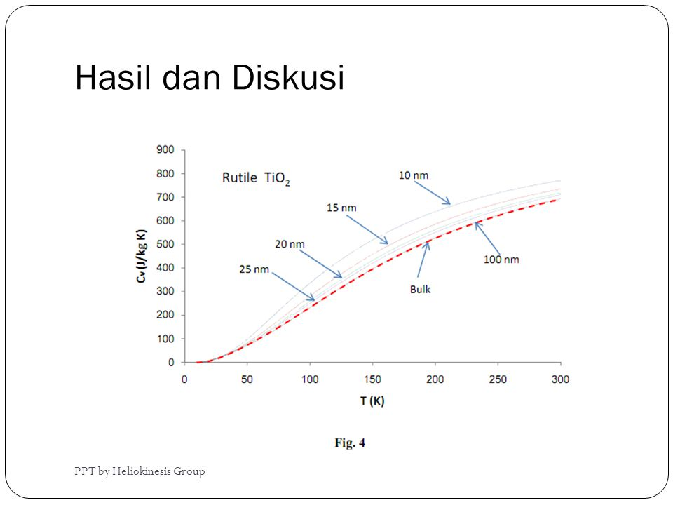 Hasil dan Diskusi PPT by Heliokinesis Group