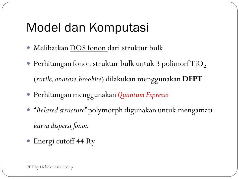 Model dan Komputasi Melibatkan DOS fonon dari struktur bulk