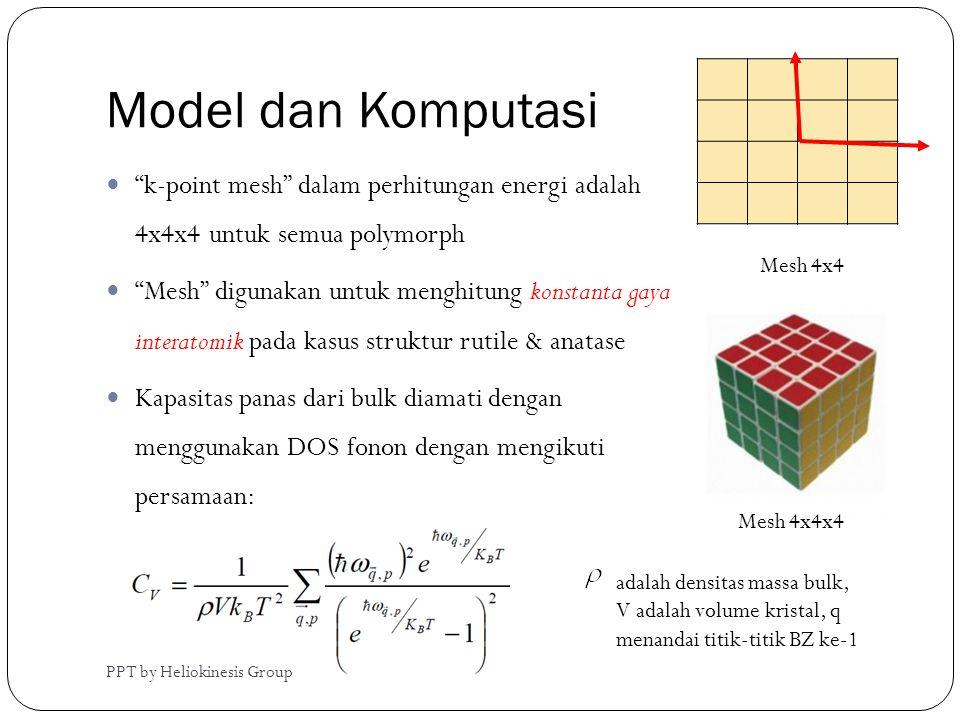 Model dan Komputasi k-point mesh dalam perhitungan energi adalah 4x4x4 untuk semua polymorph.