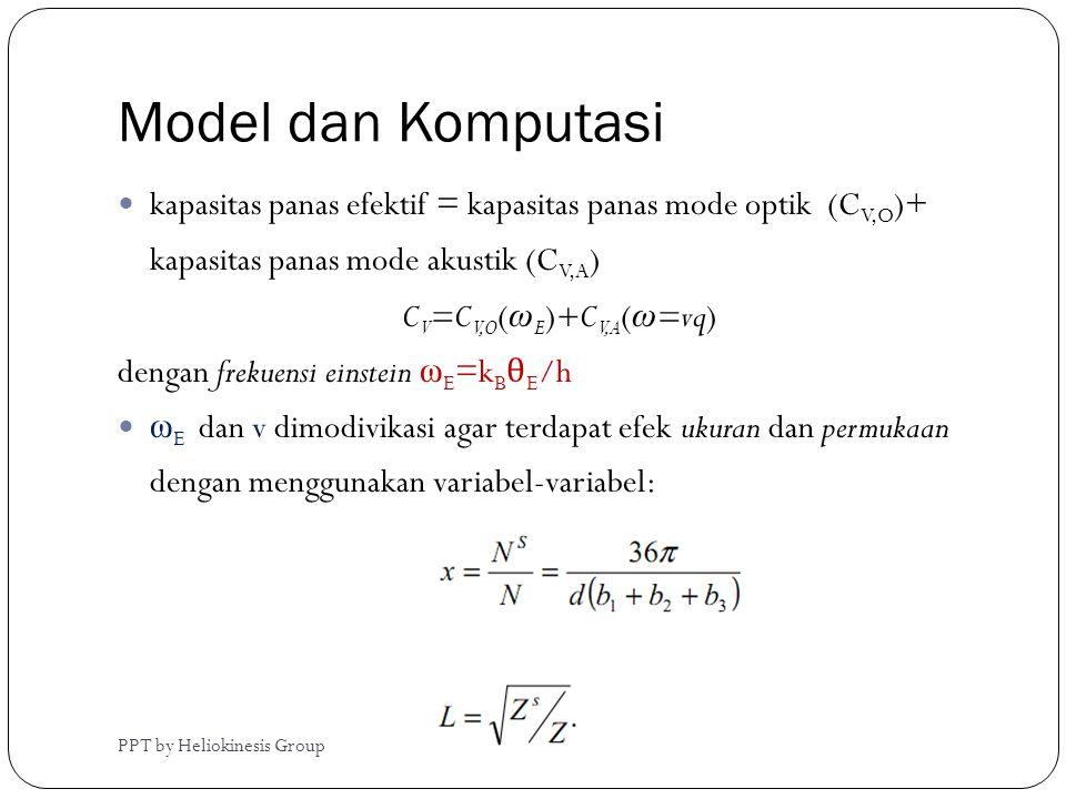 CV=CV,O(ωE)+CV,A(ω=vq)