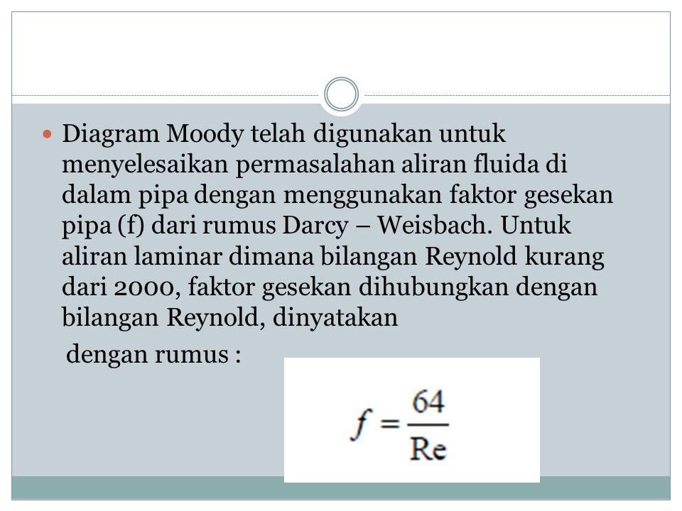 Diagram Moody telah digunakan untuk menyelesaikan permasalahan aliran fluida di dalam pipa dengan menggunakan faktor gesekan pipa (f) dari rumus Darcy – Weisbach. Untuk aliran laminar dimana bilangan Reynold kurang dari 2000, faktor gesekan dihubungkan dengan bilangan Reynold, dinyatakan