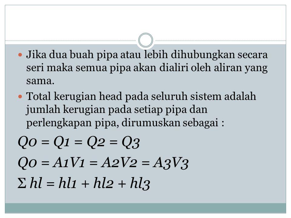Q0 = Q1 = Q2 = Q3 Q0 = A1V1 = A2V2 = A3V3 Σ hl = hl1 + hl2 + hl3