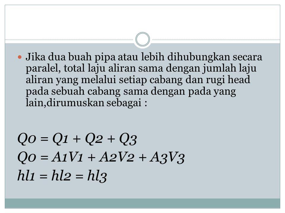 Q0 = Q1 + Q2 + Q3 Q0 = A1V1 + A2V2 + A3V3 hl1 = hl2 = hl3
