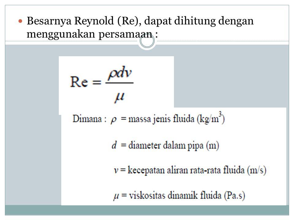 Besarnya Reynold (Re), dapat dihitung dengan menggunakan persamaan :