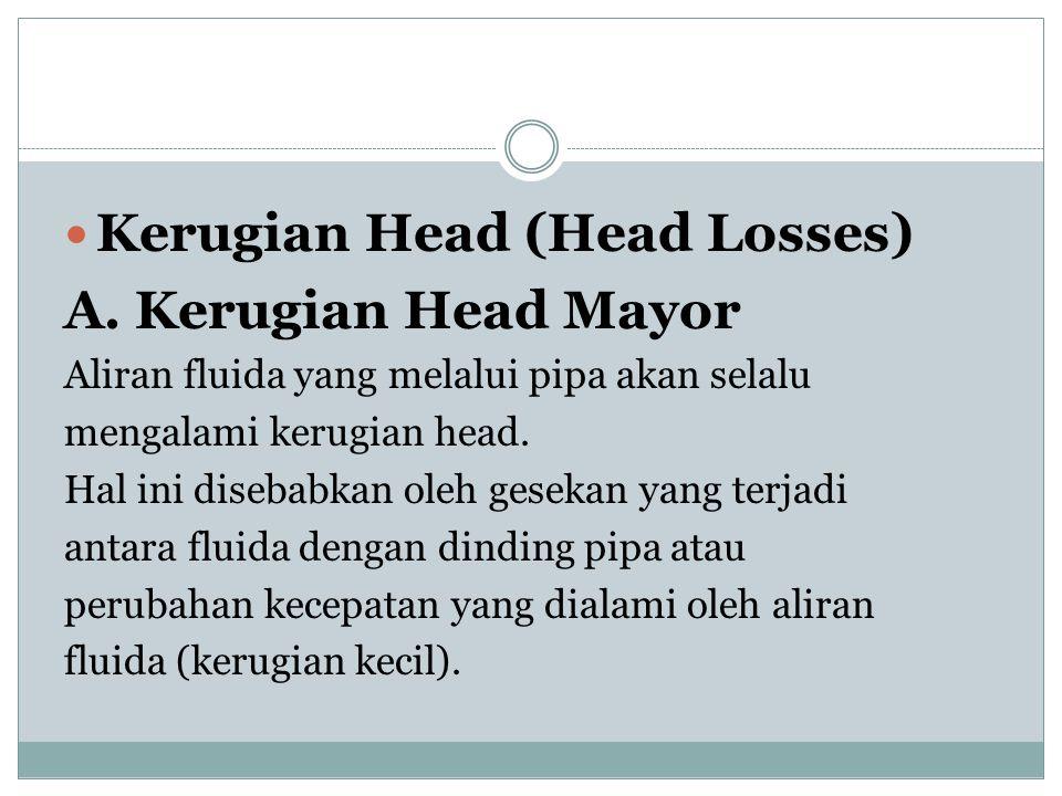 Kerugian Head (Head Losses) A. Kerugian Head Mayor