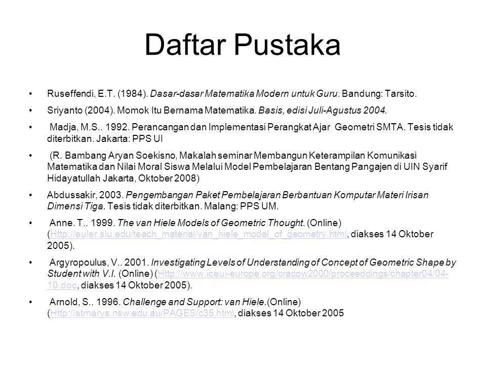Daftar Pustaka Ruseffendi, E.T. (1984). Dasar-dasar Matematika Modern untuk Guru. Bandung: Tarsito.