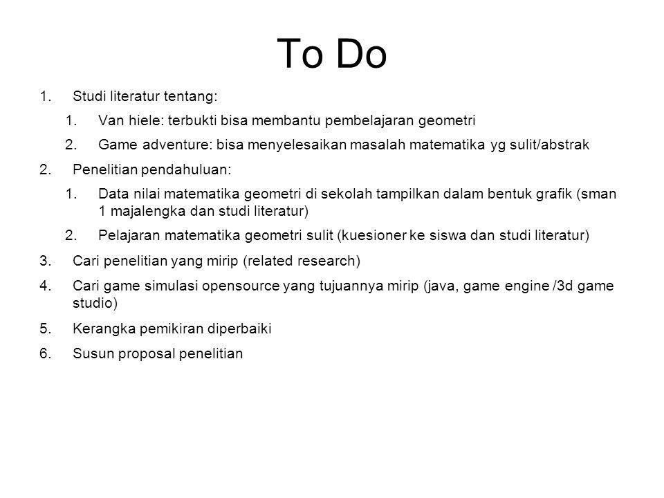 To Do Studi literatur tentang: