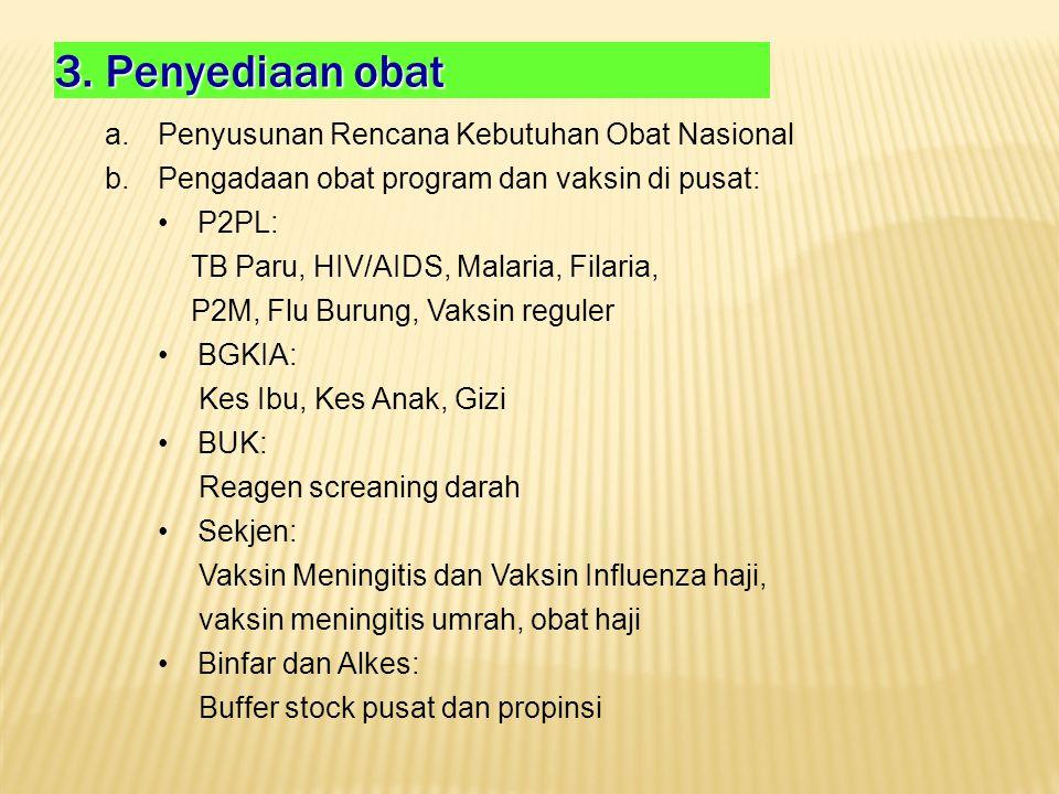 3. Penyediaan obat Penyusunan Rencana Kebutuhan Obat Nasional