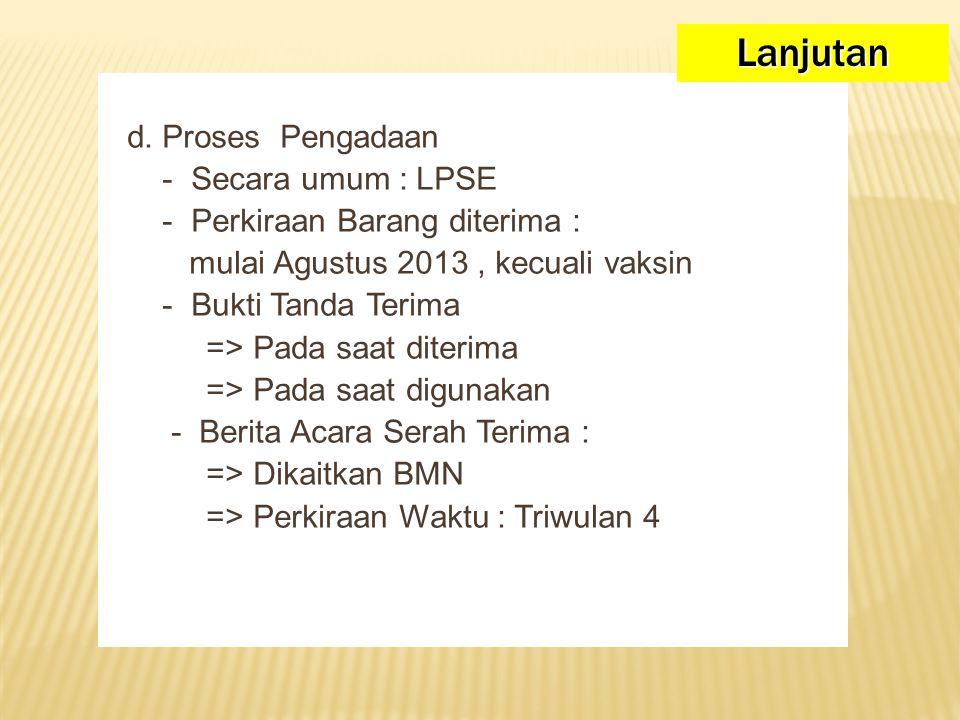 Lanjutan d. Proses Pengadaan - Secara umum : LPSE