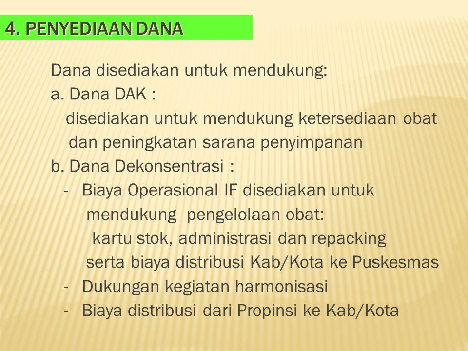 4. Penyediaan dana Dana disediakan untuk mendukung: a. Dana DAK :