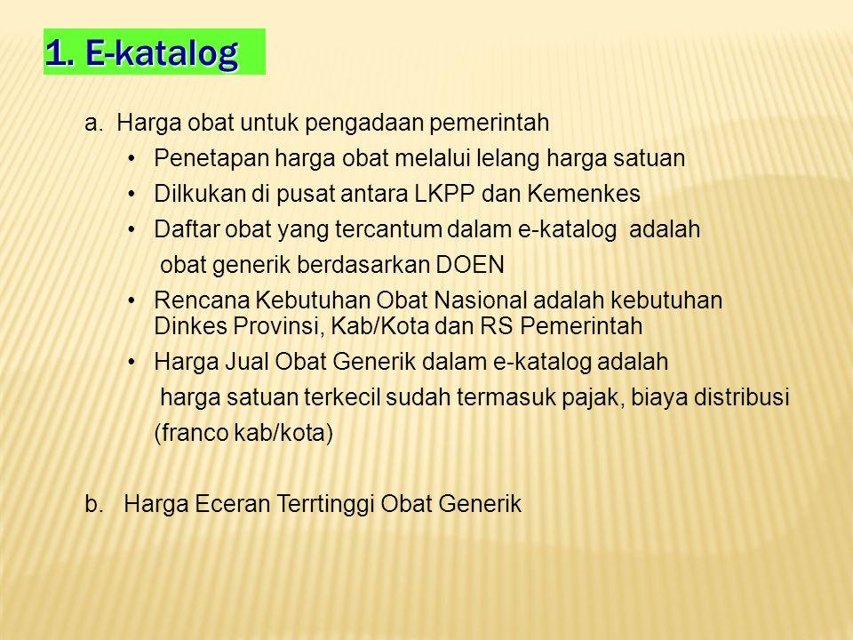 1. E-katalog Harga obat untuk pengadaan pemerintah