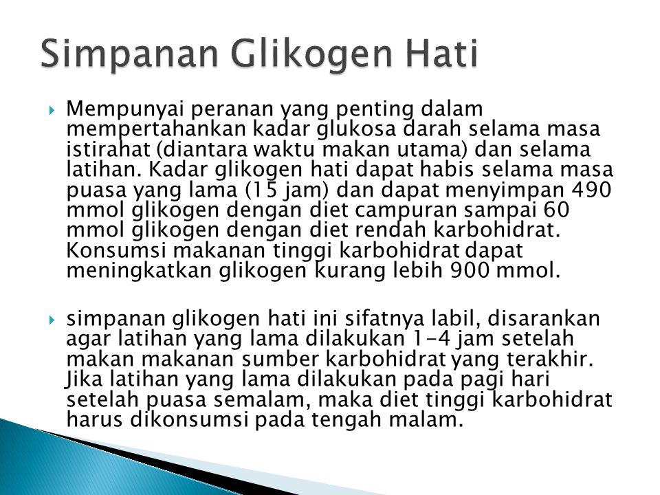 Simpanan Glikogen Hati