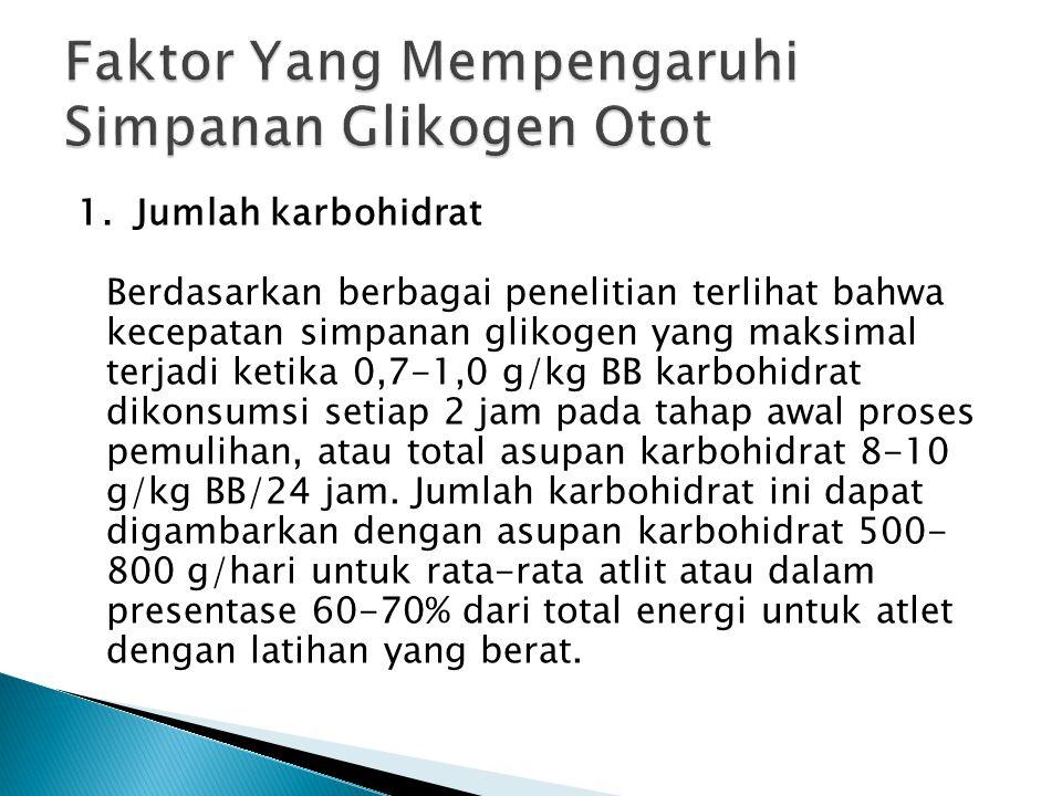 Faktor Yang Mempengaruhi Simpanan Glikogen Otot
