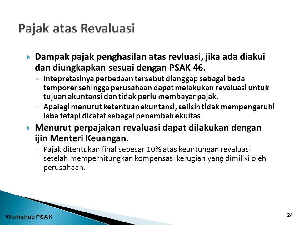 Pajak atas Revaluasi Dampak pajak penghasilan atas revluasi, jika ada diakui dan diungkapkan sesuai dengan PSAK 46.