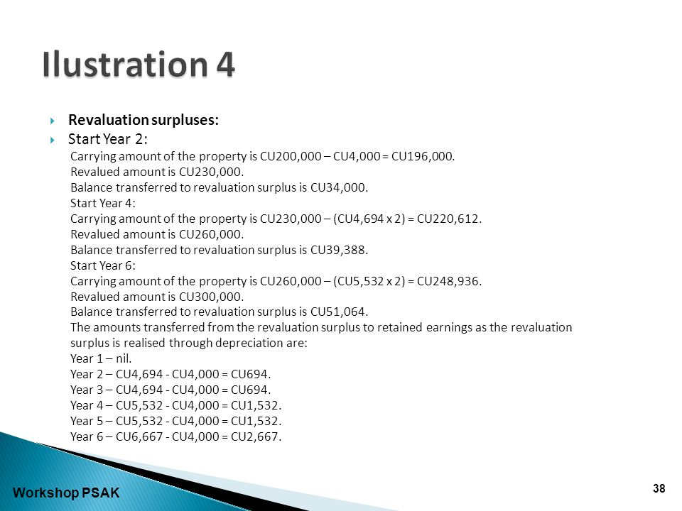 Ilustration 4 Revaluation surpluses: Start Year 2: