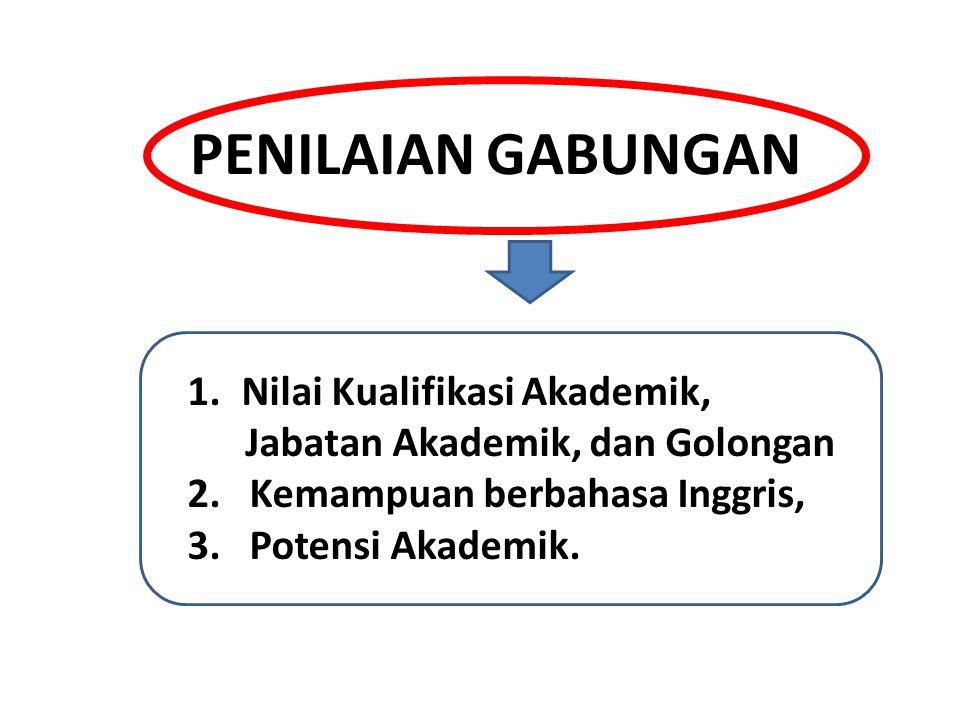 PENILAIAN GABUNGAN Nilai Kualifikasi Akademik,