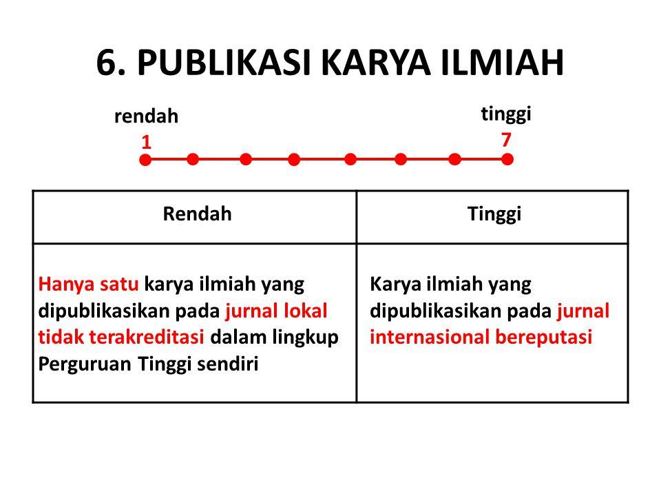 6. PUBLIKASI KARYA ILMIAH