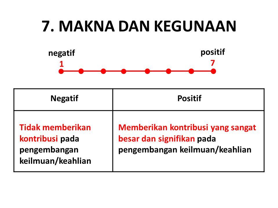 7. MAKNA DAN KEGUNAAN negatif 1 positif 7 Negatif Positif