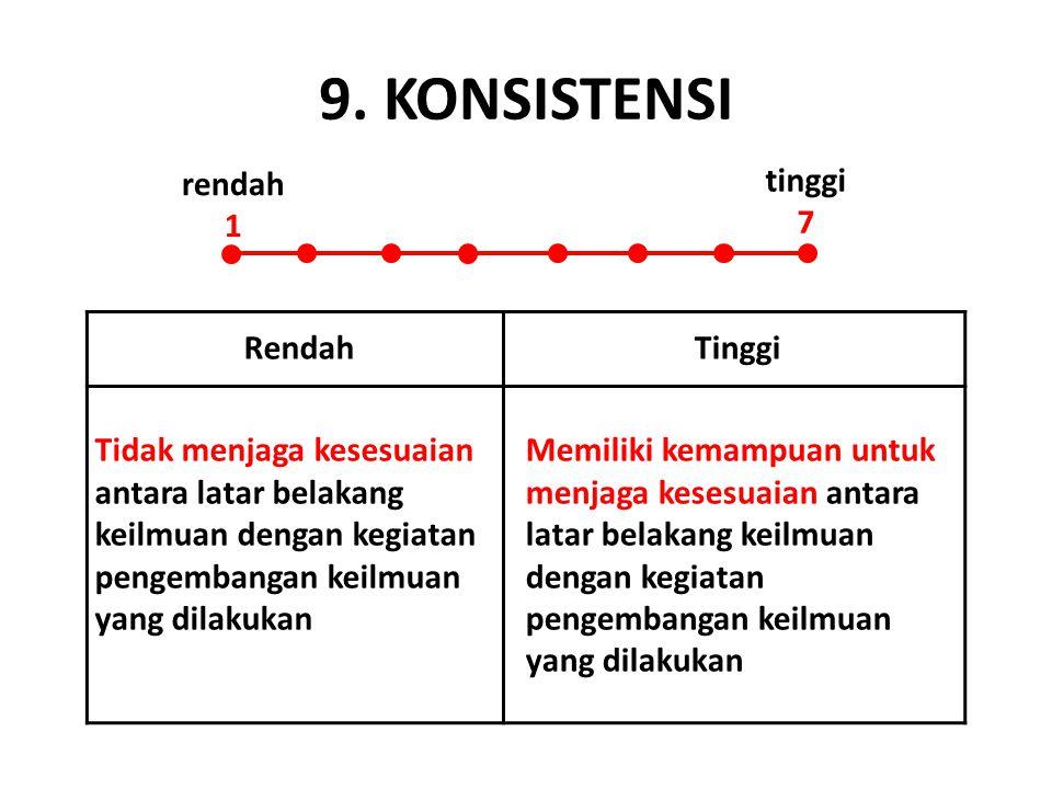9. KONSISTENSI rendah 1 tinggi 7 Rendah Tinggi