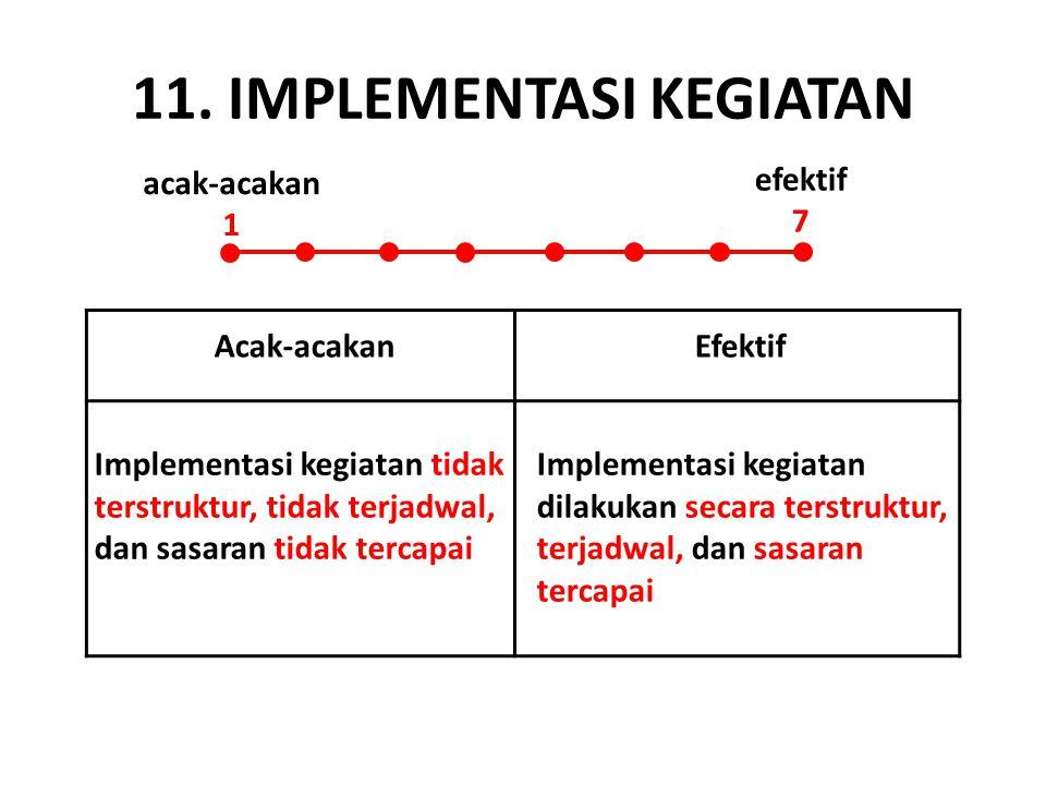 11. IMPLEMENTASI KEGIATAN