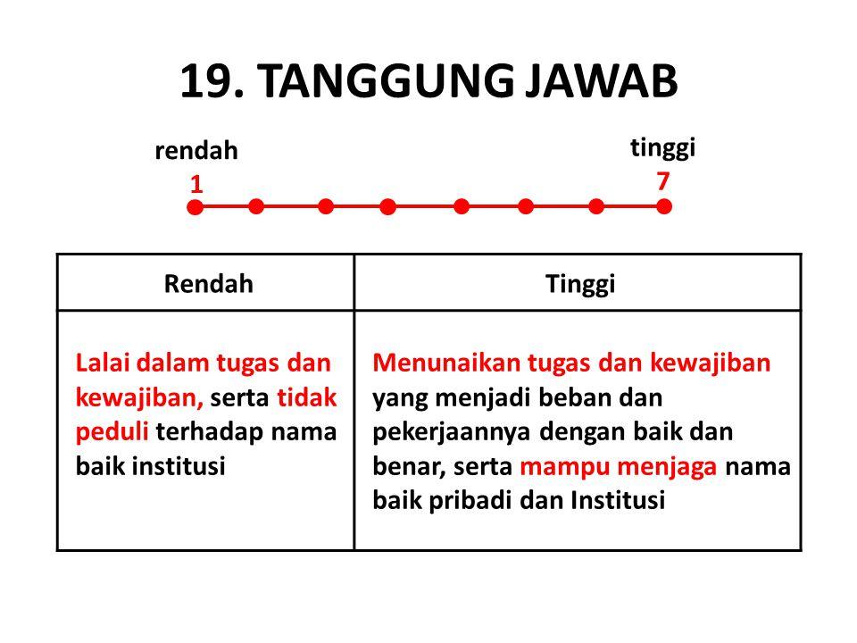 19. TANGGUNG JAWAB rendah 1 tinggi 7 Rendah Tinggi