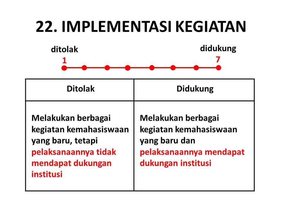 22. IMPLEMENTASI KEGIATAN