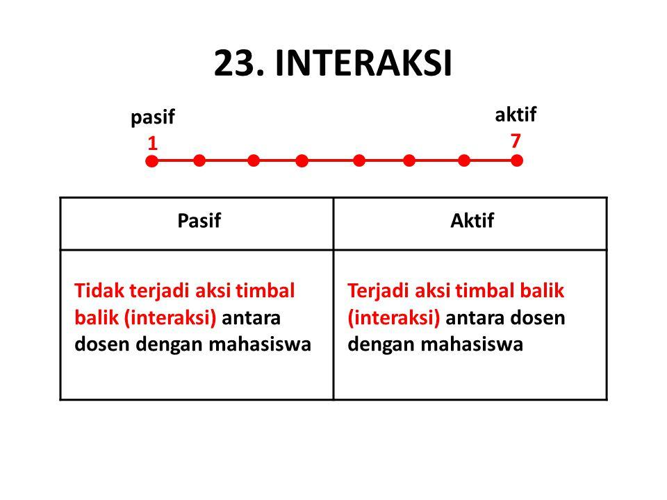23. INTERAKSI pasif 1 aktif 7 Pasif Aktif