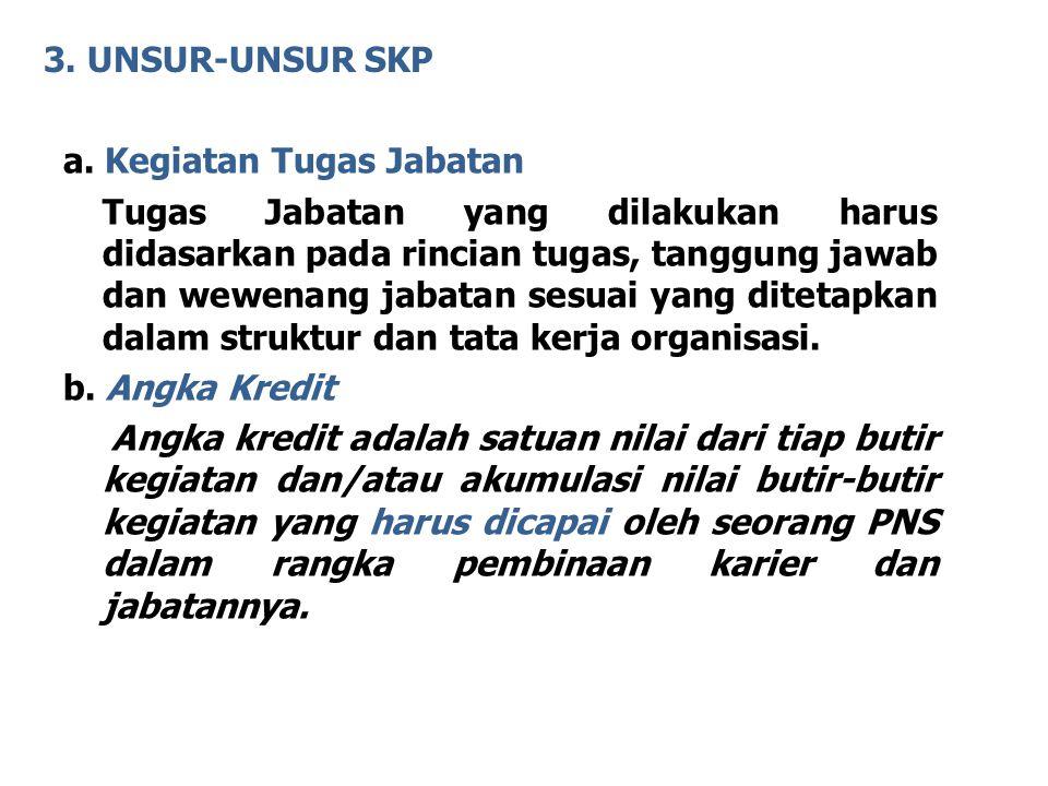 3. UNSUR-UNSUR SKP a. Kegiatan Tugas Jabatan.