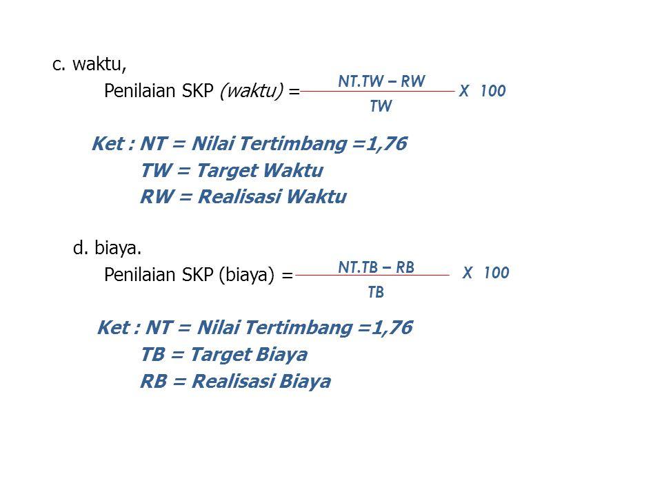 Penilaian SKP (waktu) = Ket : NT = Nilai Tertimbang =1,76