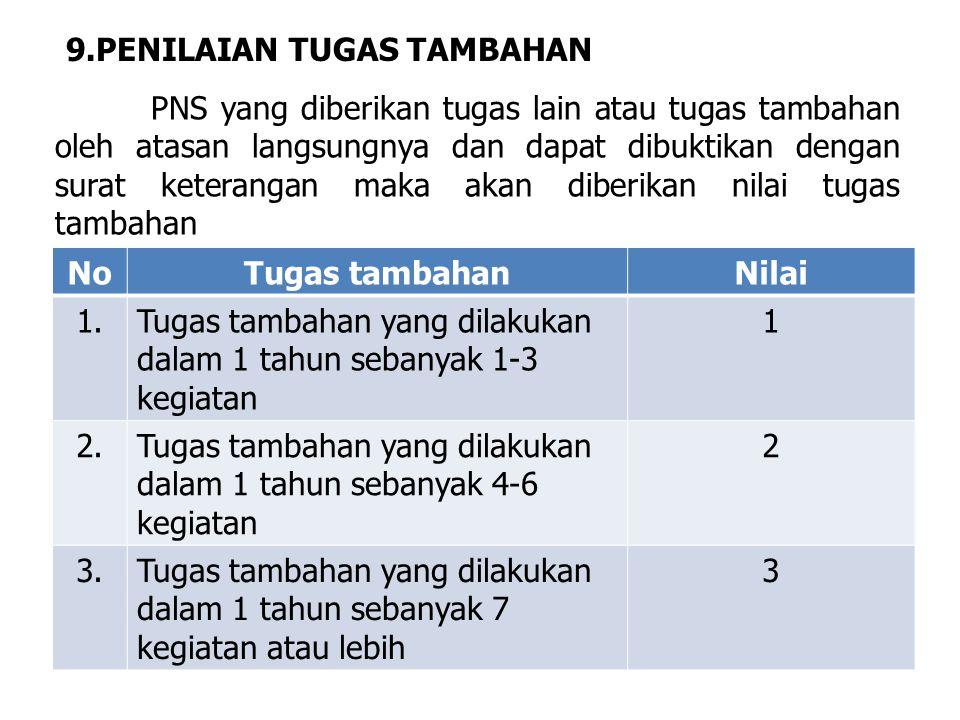 9.PENILAIAN TUGAS TAMBAHAN