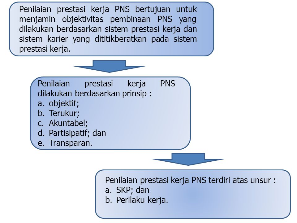 Penilaian prestasi kerja PNS bertujuan untuk menjamin objektivitas pembinaan PNS yang dilakukan berdasarkan sistem prestasi kerja dan sistem karier yang dititikberatkan pada sistem prestasi kerja.