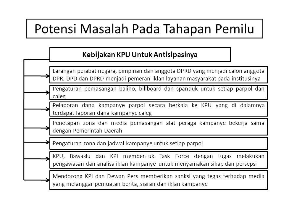 Kebijakan KPU Untuk Antisipasinya