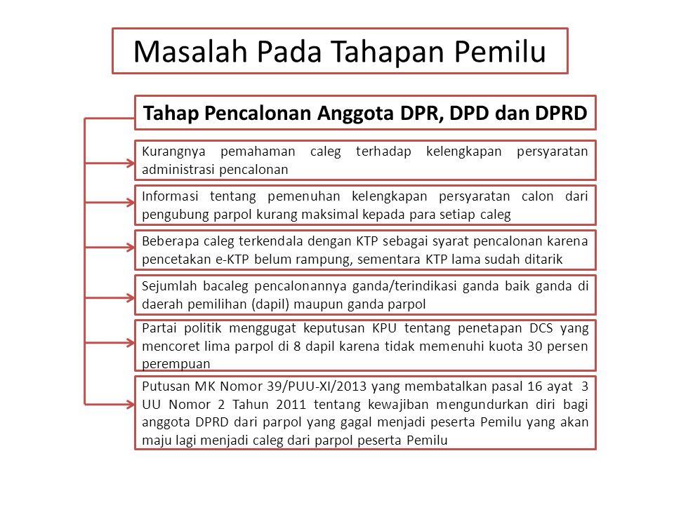 Tahap Pencalonan Anggota DPR, DPD dan DPRD