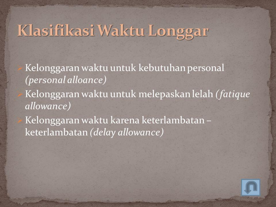Klasifikasi Waktu Longgar