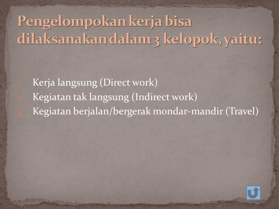 Pengelompokan kerja bisa dilaksanakan dalam 3 kelopok, yaitu: