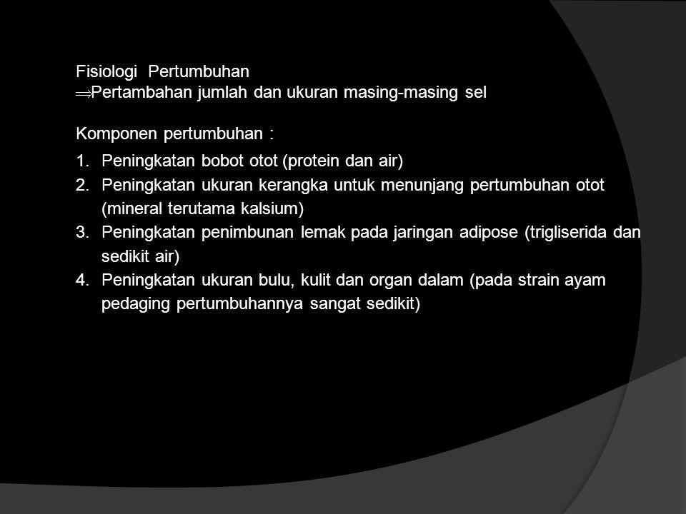 Fisiologi Pertumbuhan