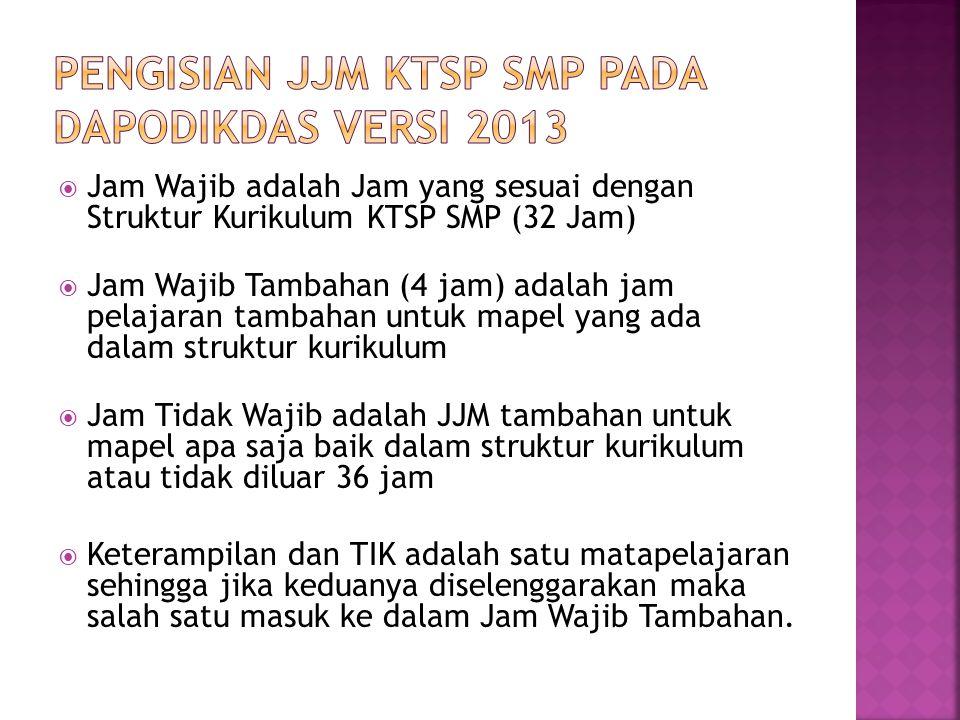 PENGISIAN JJM KTSP SMP PADA DAPODIKDAS VERSI 2013