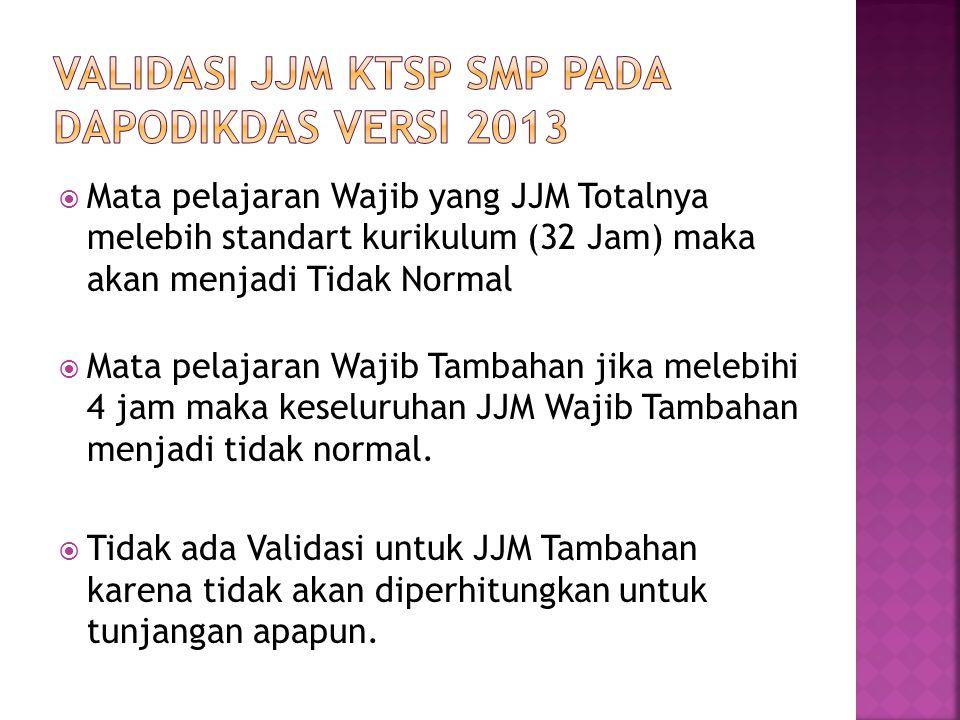 VALIDASI JJM KTSP SMP PADA DAPODIKDAS VERSI 2013