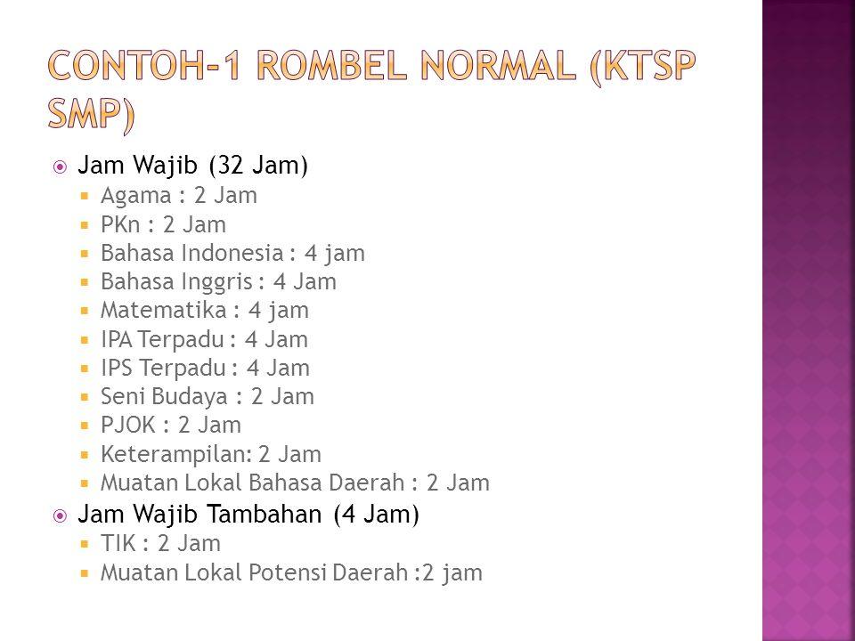 CONTOH-1 ROMBEL NORMAL (KTSP SMP)