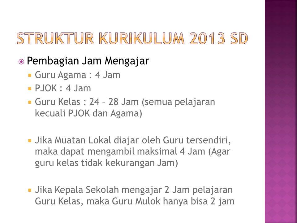 STRUKTUR Kurikulum 2013 SD Pembagian Jam Mengajar Guru Agama : 4 Jam
