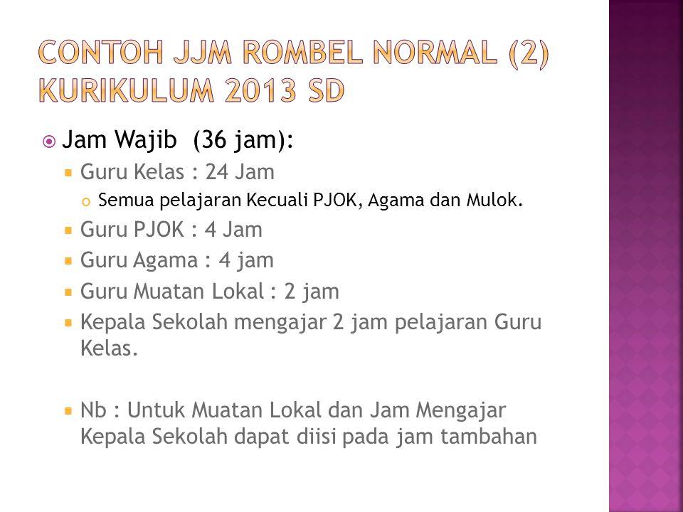CONTOH JJM ROMBEL NORMAL (2) KURIKULUM 2013 SD