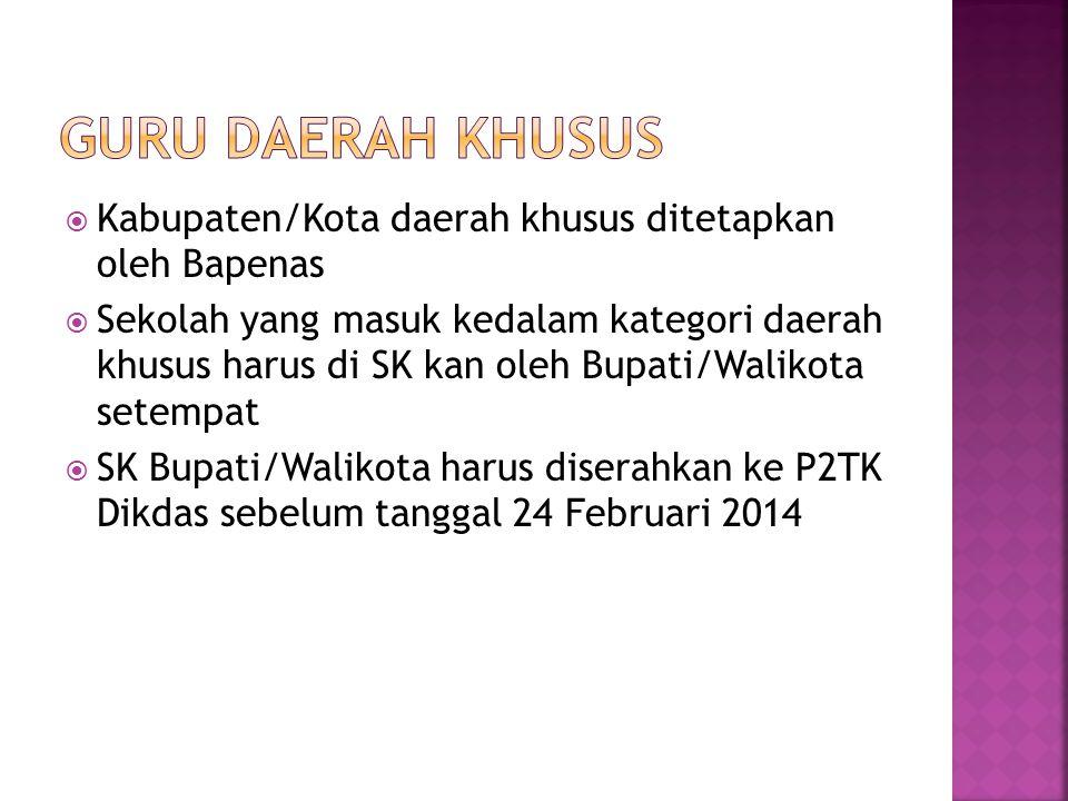GURU DAERAH KHUSUS Kabupaten/Kota daerah khusus ditetapkan oleh Bapenas.