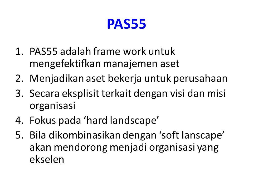 PAS55 PAS55 adalah frame work untuk mengefektifkan manajemen aset