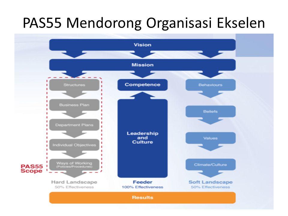 PAS55 Mendorong Organisasi Ekselen