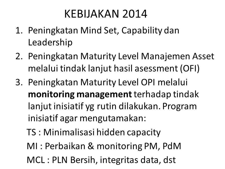 KEBIJAKAN 2014 Peningkatan Mind Set, Capability dan Leadership