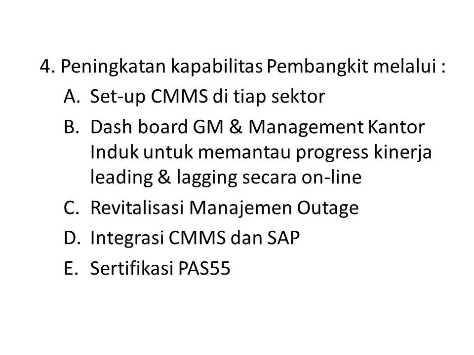 4. Peningkatan kapabilitas Pembangkit melalui :