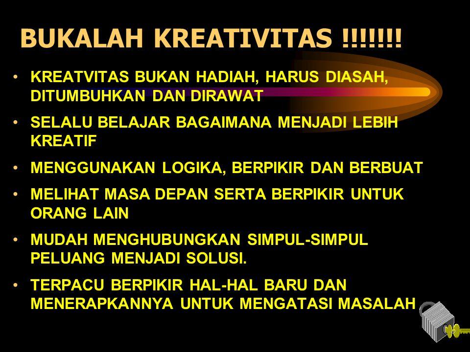 BUKALAH KREATIVITAS !!!!!!! KREATVITAS BUKAN HADIAH, HARUS DIASAH, DITUMBUHKAN DAN DIRAWAT. SELALU BELAJAR BAGAIMANA MENJADI LEBIH KREATIF.