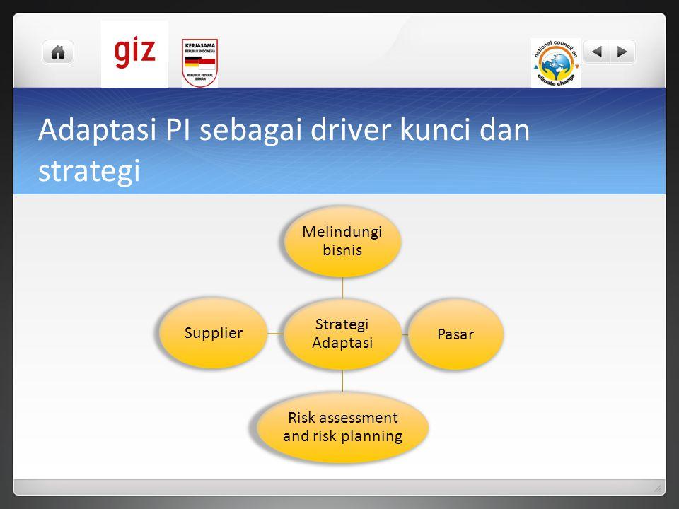 Adaptasi PI sebagai driver kunci dan strategi