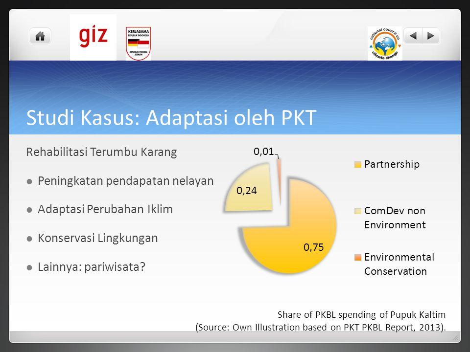 Studi Kasus: Adaptasi oleh PKT